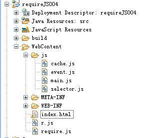 RequireJS Advanced (1) - Programmer Sought