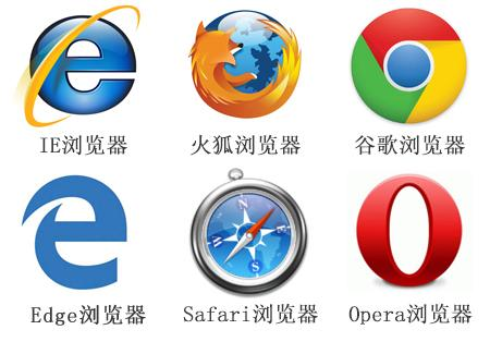 Mainstream Browser And Its Kernel Programmer Sought