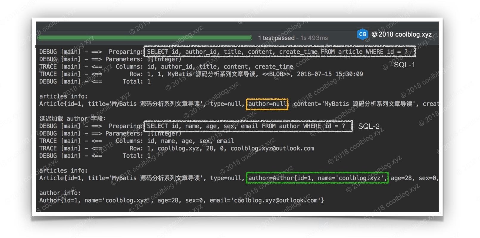 MyBatis source code analysis - SQL execution process