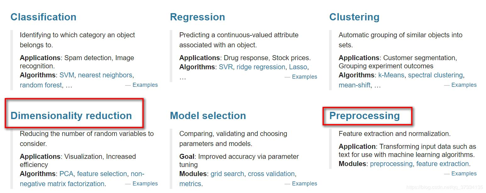 Sklearn machine study notes: data preprocessing and feature