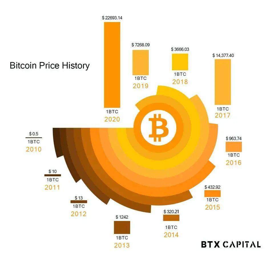 Bitcoin trading uk apžvalga.