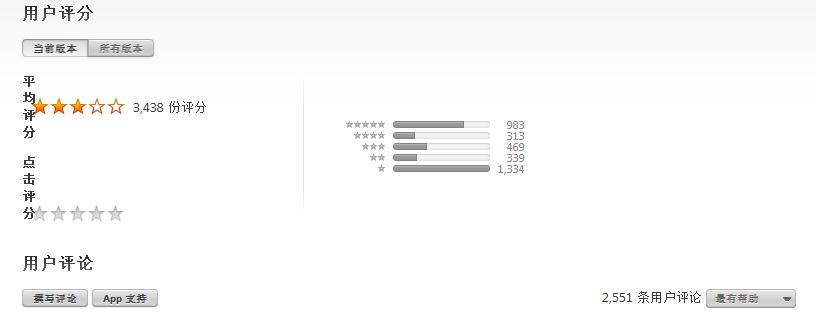 Crawl Apple App Reviews - Programmer Sought