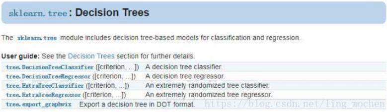 Machine learning decision tree algorithm combat - theory + detailed