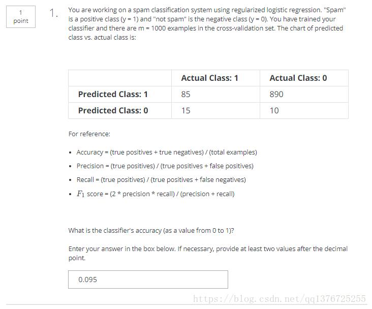 Coursera-Wu Enda - Machine Learning - Week 6 - Quiz - Machine