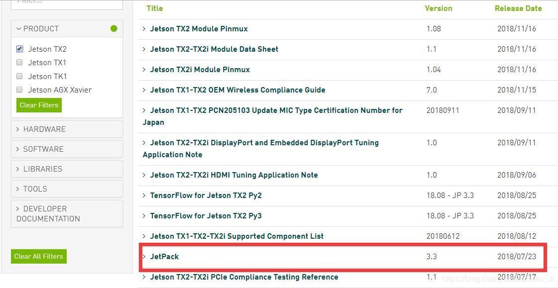 NVIDIA Jetson TX2 for Deep Learning Tools] Getting Started with
