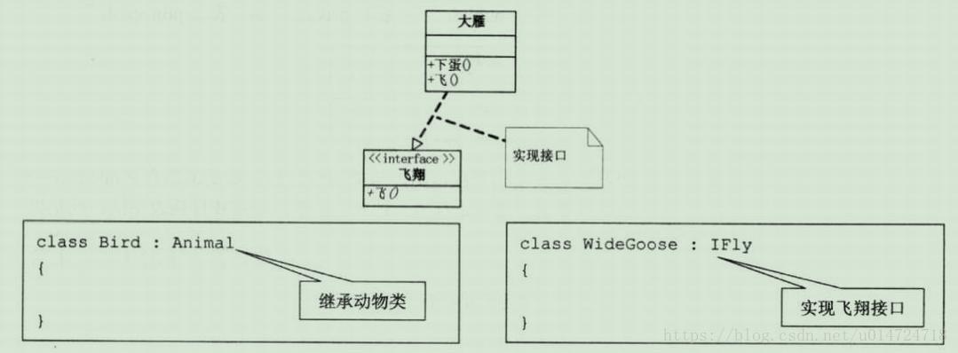 Detailed UML class diagram - Programmer Sought