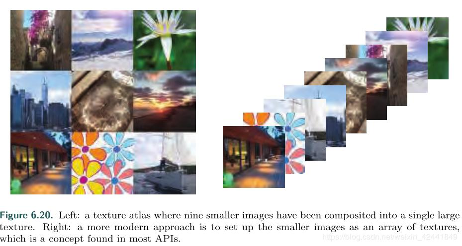 Real-Time Rendering Fourth Edition Study Notes -- Chapter 6