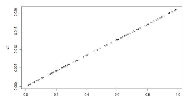 R language implements 46 distance algorithms - Programmer Sought