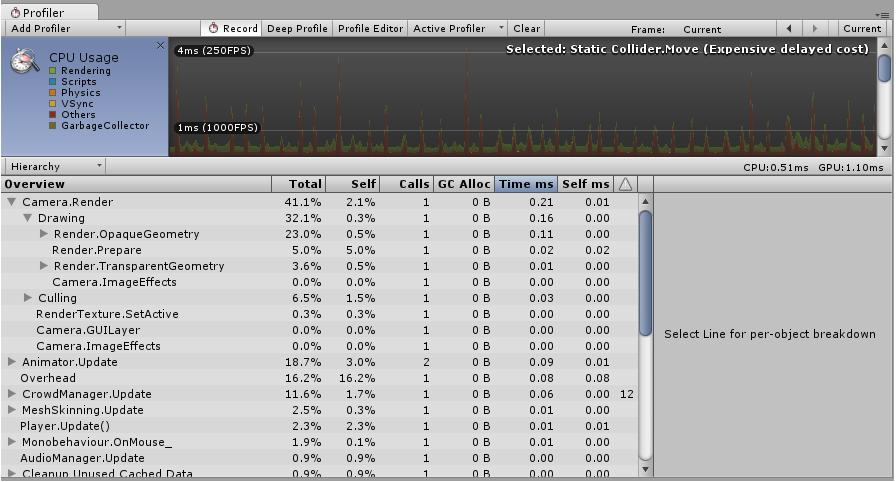 Unity Profiler CPU Usage Analyzer - Programmer Sought