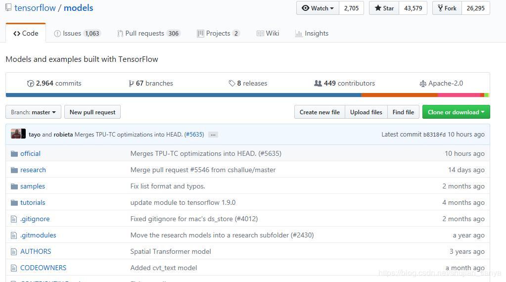 Tensorflow Object Detection API installation configuration run demo
