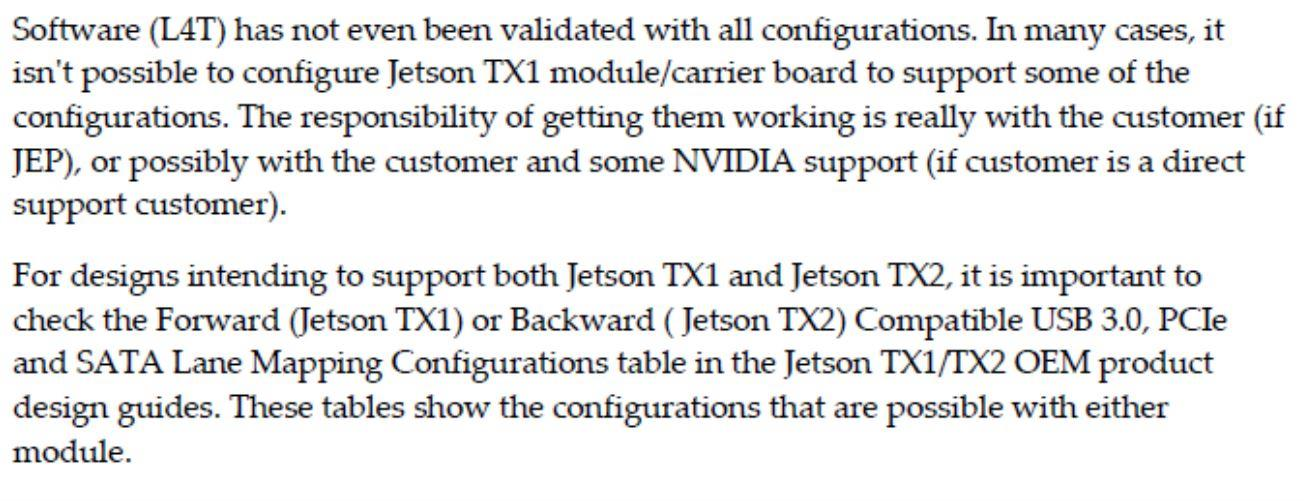 NVIDIA TX2---Tegra Architecture Introduction - Programmer Sought