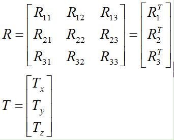 The principle of POSIT algorithm--opencv 3D pose estimation