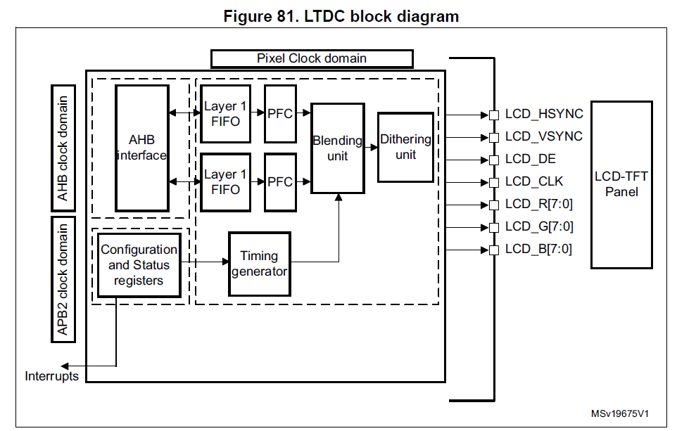 Fourth, the embedded graphical interface (2) the underlying