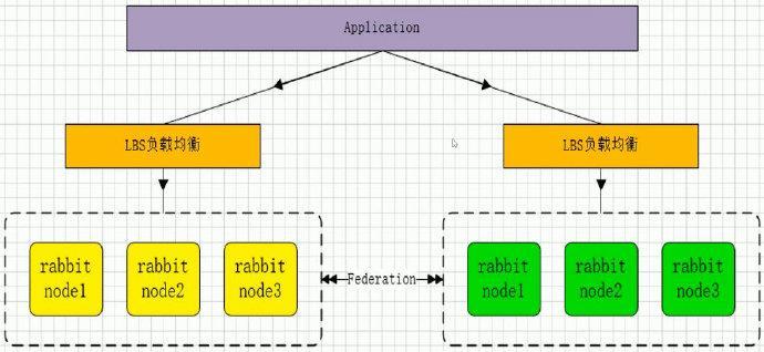 RabbitMQ] Spring-Boot Integration Using Tutorials