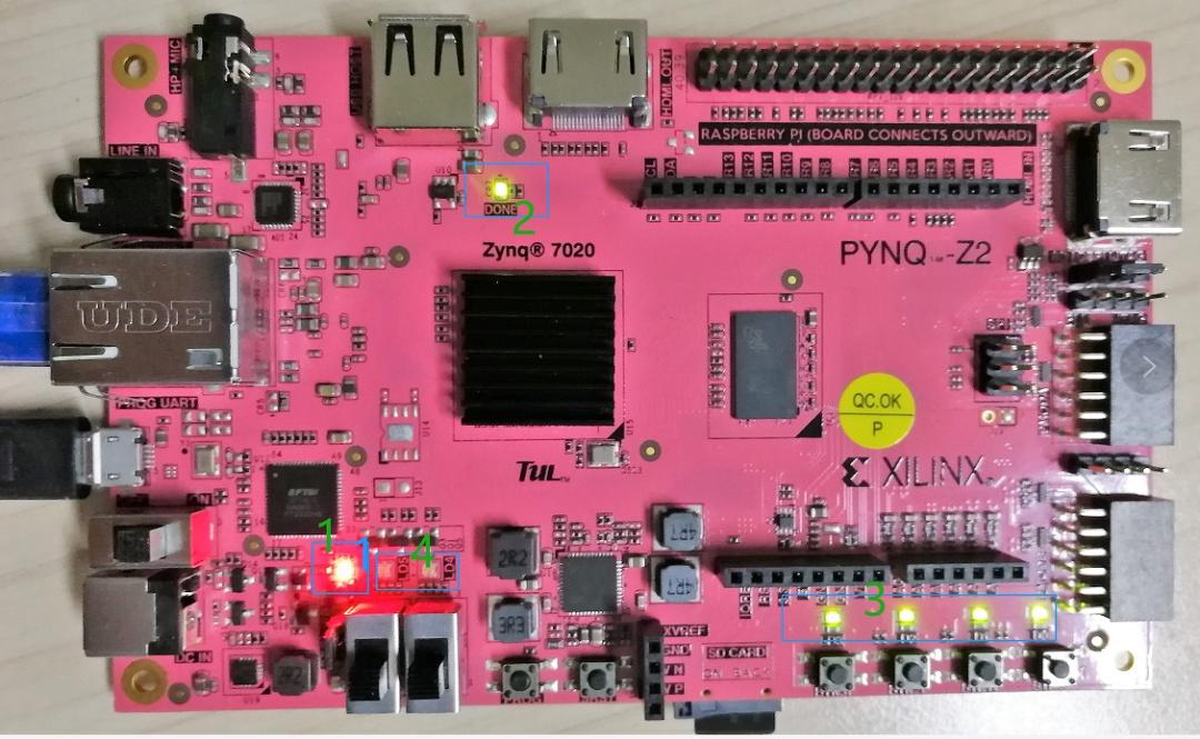 Take you to play PYNQ-Z2 development board series tutorial