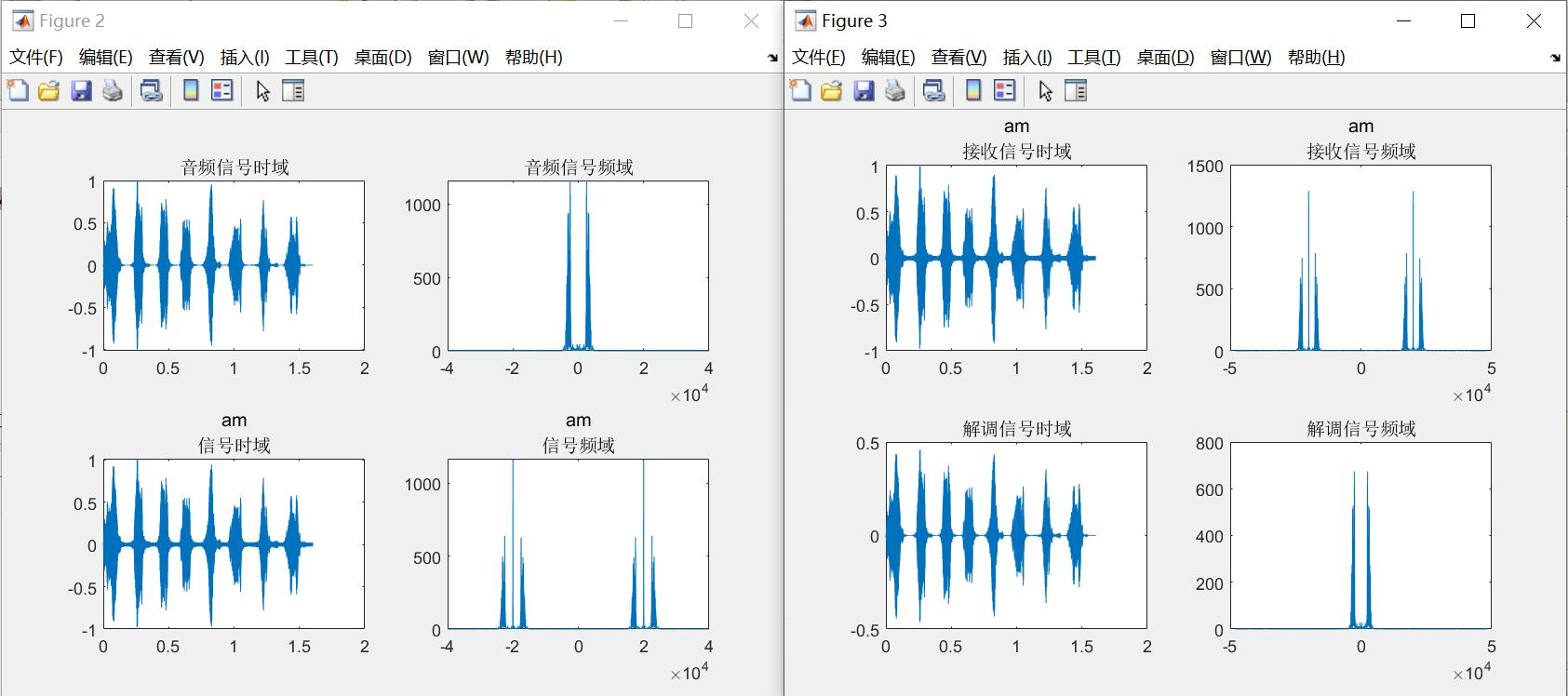 Matlab code modulation vsb MATLAB Code