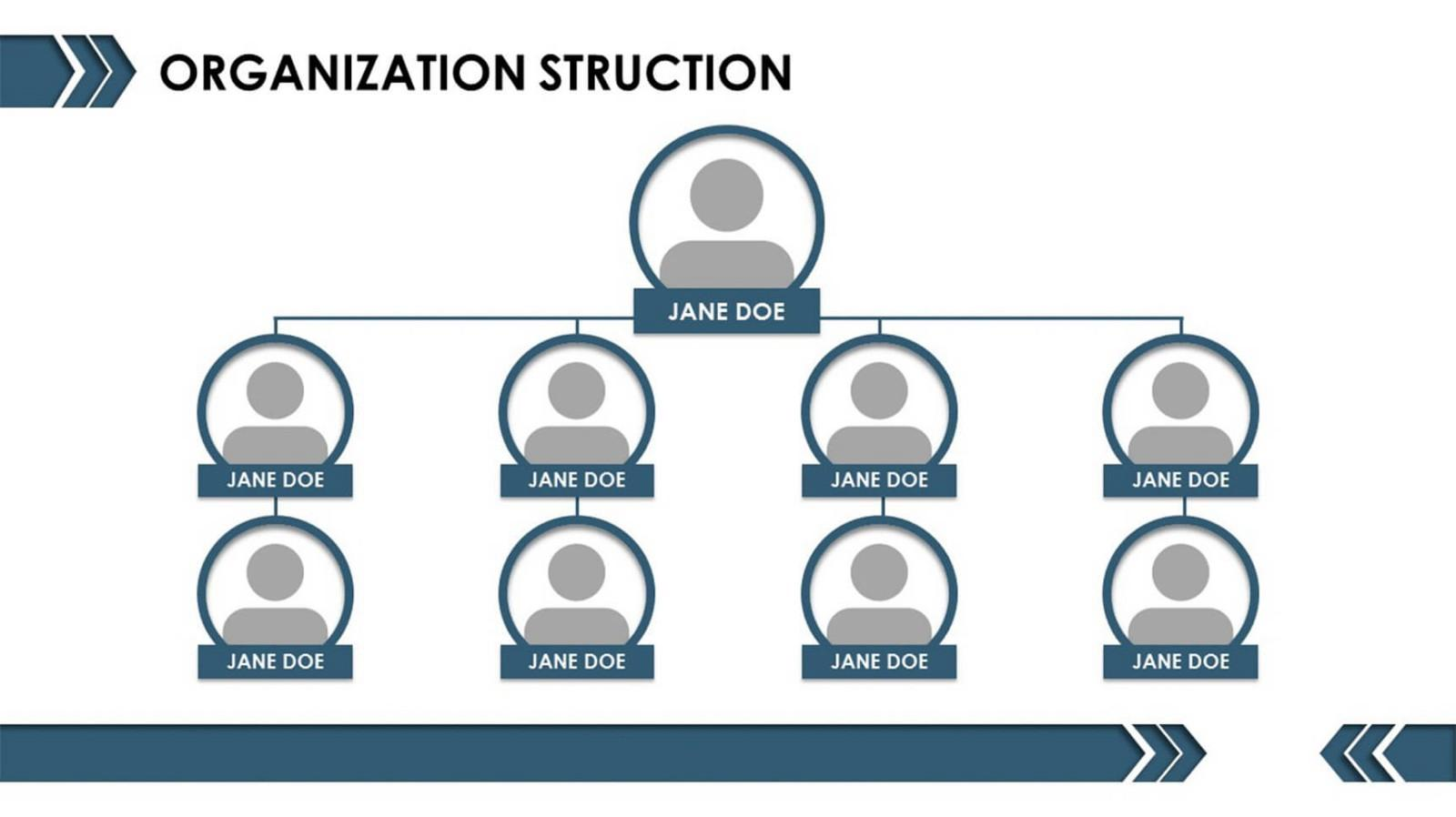 Ppt Chart Sharing 1 Organization Chart Programmer Sought