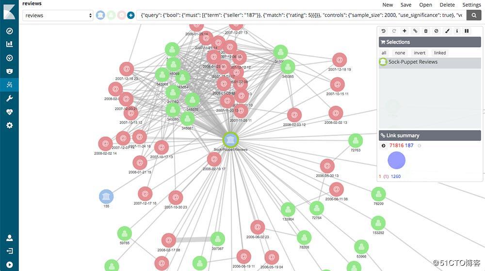 Centralized log analysis platform Elastic Stack (introduction