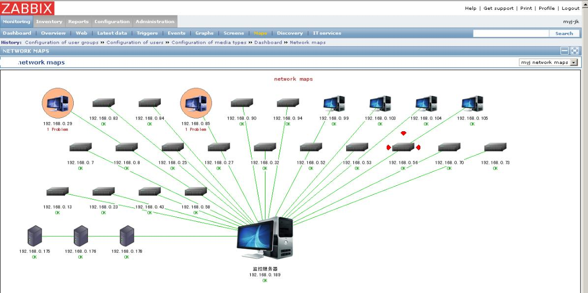Top 10 network monitoring artifacts you can't miss