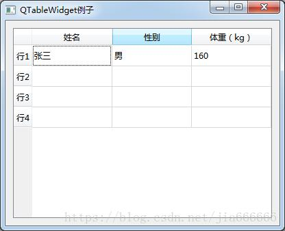 QTableWidget of PyQt5 advanced interface control (4) - Programmer Sought
