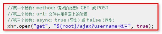 Ajax explanation - Programmer Sought