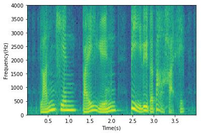 Python for voice signal processing - Programmer Sought