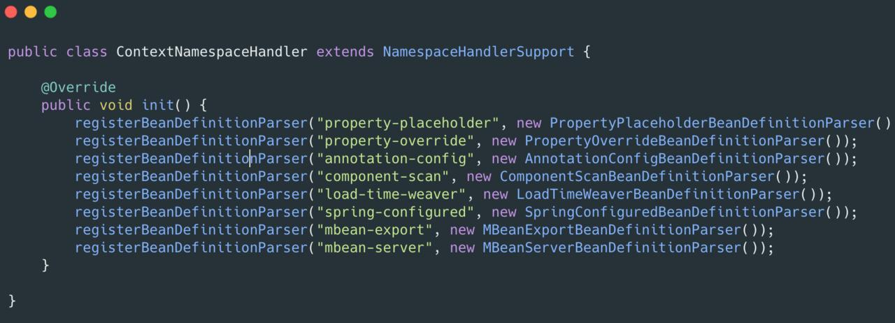 Talk about the extension mechanisms of spring - Programmer