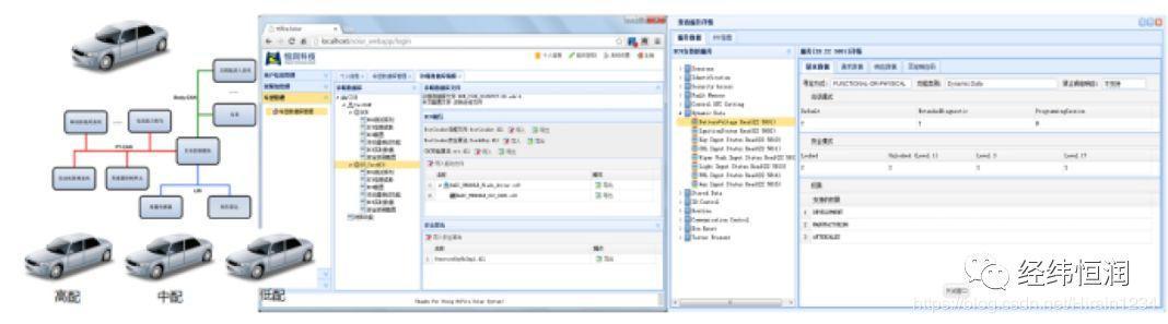 ODX-based diagnostic application software - Programmer Sought