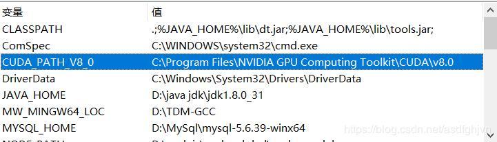 TensorFlow+Anaconda+cuda+cudnn installation - Programmer Sought