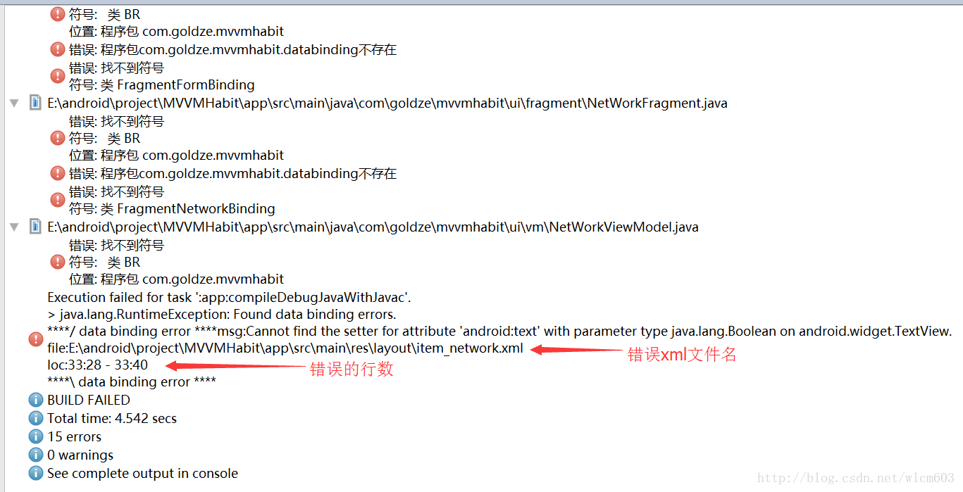 Android MVVM rapid development framework - Programmer Sought