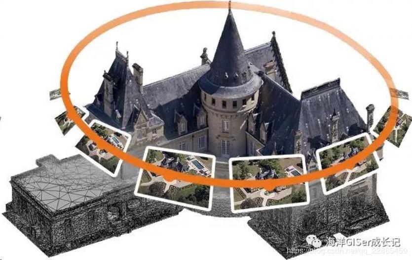 Software Experience   Using Consumer-Grade UAV Dry Mapping (4