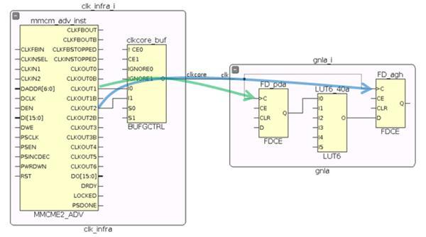 XDC constraint skills - clock articles - Programmer Sought