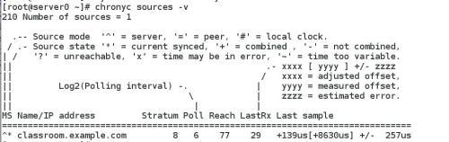 RHCSA exam questions - Programmer Sought