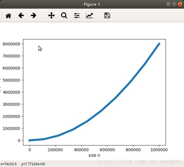 Processing of sparse matrix in SciPy - Programmer Sought