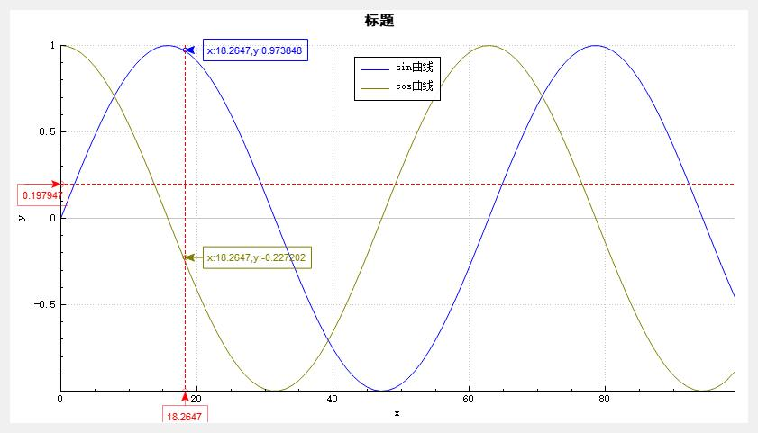 Use Qt to quickly draw multiple curves (polyline), and