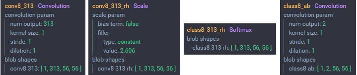 Opencv dnn module example (11) grayscale colorization