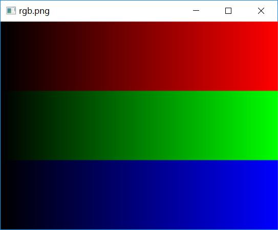 FFMPEG advanced series 02-ffmpeg command detailed 3 - Programmer Sought
