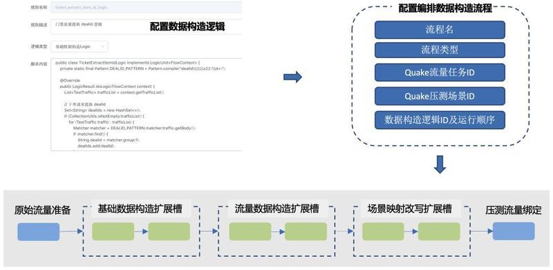 US Mission Full Link Pressure Measurement Automation Practice