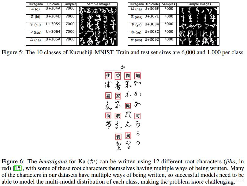 Deep Learning for Classical Japanese Literature - Programmer