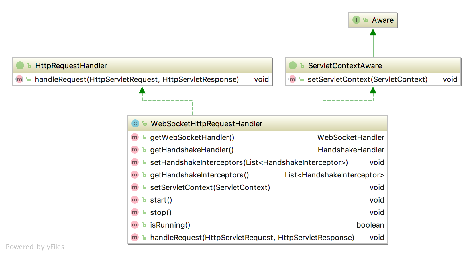 Spring Websocket - Programmer Sought