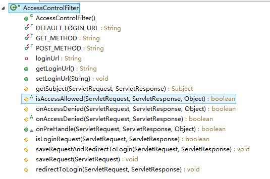 Springboot + shiro login limit, login judgment redirection, session