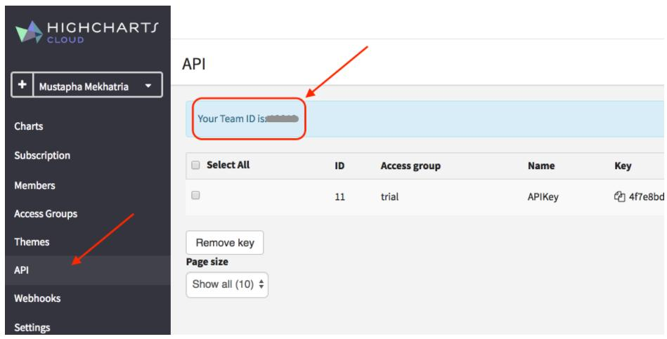 HighChart Tutorial: How to use the Highcharts Cloud API (2